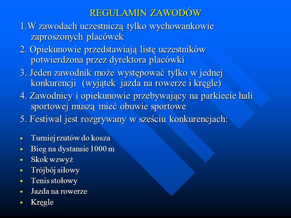Trójbój 1.Masiarz Krzysztof – MOW Rzepczyno 2. Wedman Michał – SOS Karlino 3.