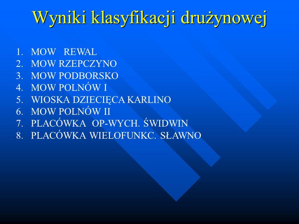 SŁAWNOŚWIDWINRZEPCZYNOREWALKARLINOPODBORSKO POLAN.
