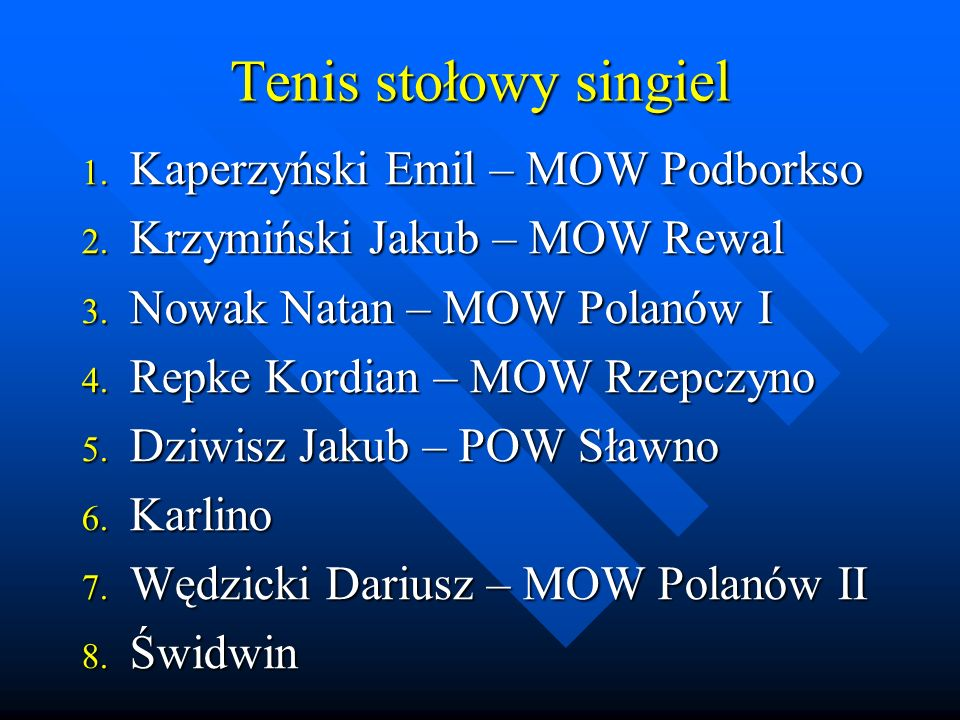 Tenis stołowy singiel 1.Kaperzyński Emil – MOW Podborkso 2.