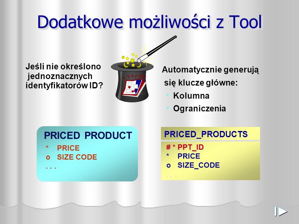Dodatkowe możliwości z Tool PRICED PRODUCT * PRICE oSIZE CODE... PRICED_PRODUCTS # *PPT_ID # *PPT_ID * PRICE oSIZE_CODE... Jeśli nie określono jednozn
