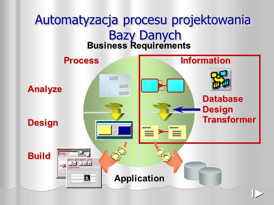 Automatyzacja procesu projektowania Bazy Danych Database Design Transformer Analyze Design Business Requirements Browser: http:// Hollywood X Action E