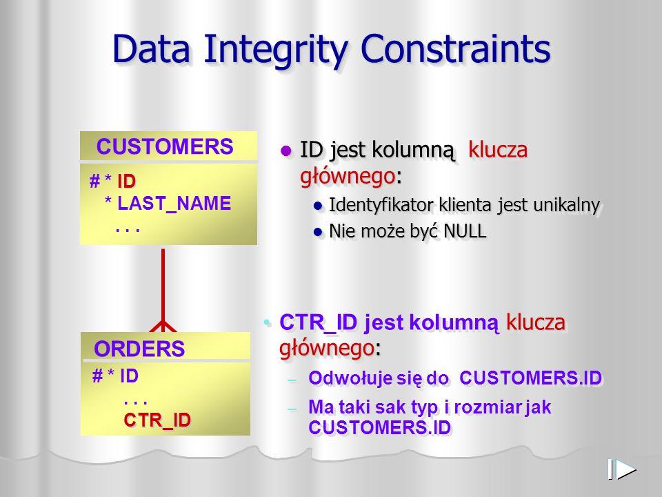 Data Integrity Constraints CUSTOMERS ID # * ID * LAST_NAME... ID jest kolumną klucza głównego: Identyfikator klienta jest unikalny Nie może być NULL I