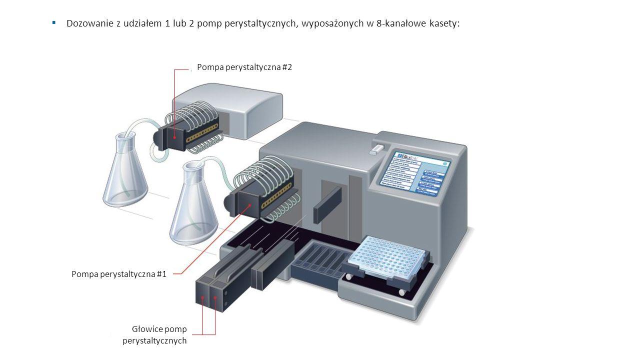  Dozowanie z udziałem 1 lub 2 pomp perystaltycznych, wyposażonych w 8-kanałowe kasety: Pompa perystaltyczna #2 Pompa perystaltyczna #1 Głowice pomp perystaltycznych