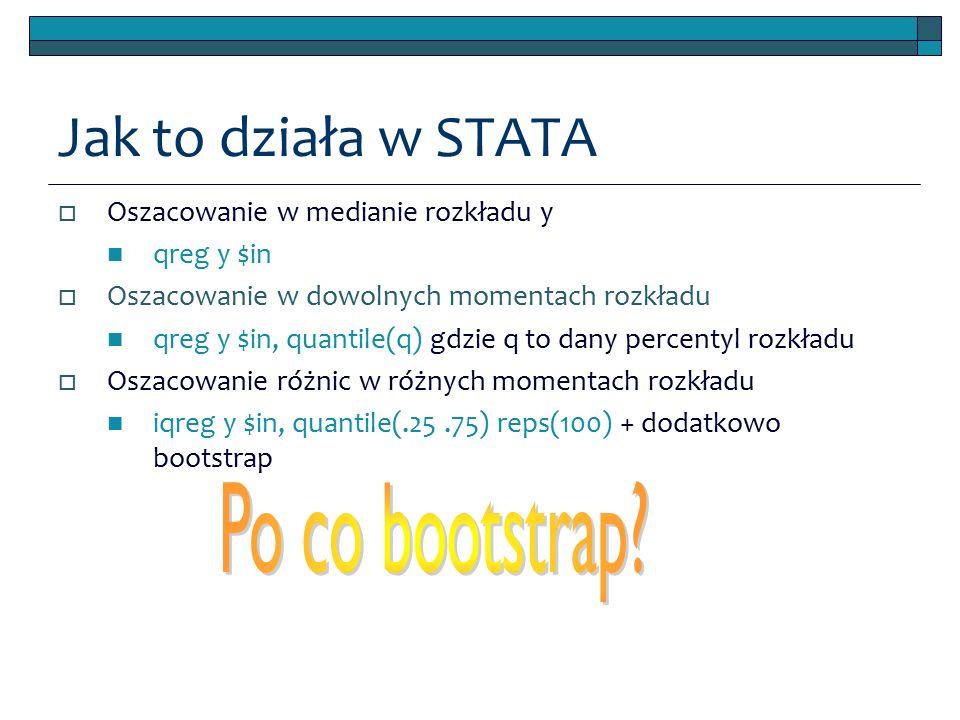 Jak to działa w STATA  Oszacowanie w medianie rozkładu y qreg y $in  Oszacowanie w dowolnych momentach rozkładu qreg y $in, quantile(q) gdzie q to dany percentyl rozkładu  Oszacowanie różnic w różnych momentach rozkładu iqreg y $in, quantile(.25.75) reps(100) + dodatkowo bootstrap