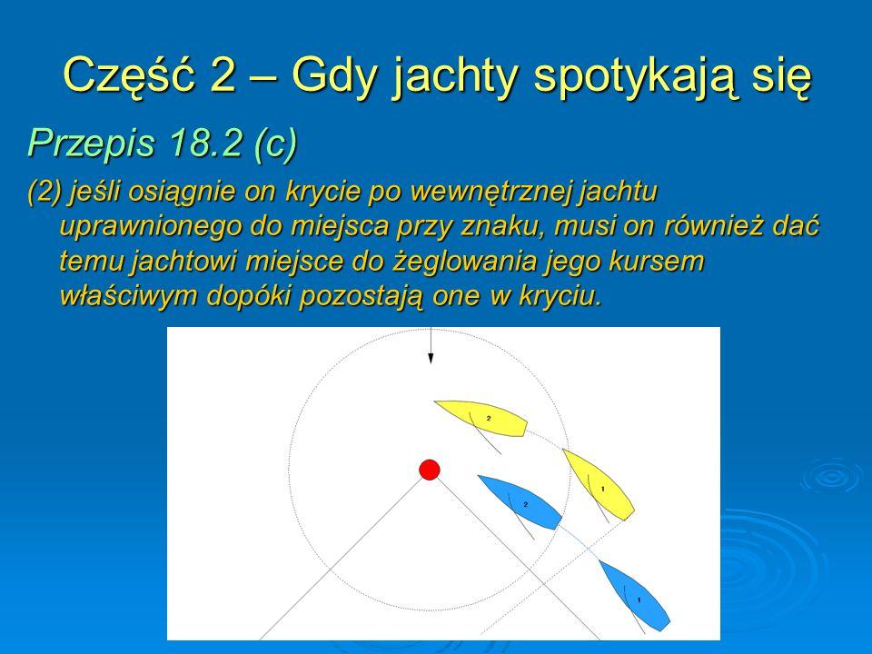 Część 2 – Gdy jachty spotykają się Przepis 18.2 (c) (...) Jednakże, gdy jacht uprawniony do miejsca przy znaku przejdzie dziobem linię wiatru lub opuści strefę, przepis 18.2(b) przestaje obowiązywać.