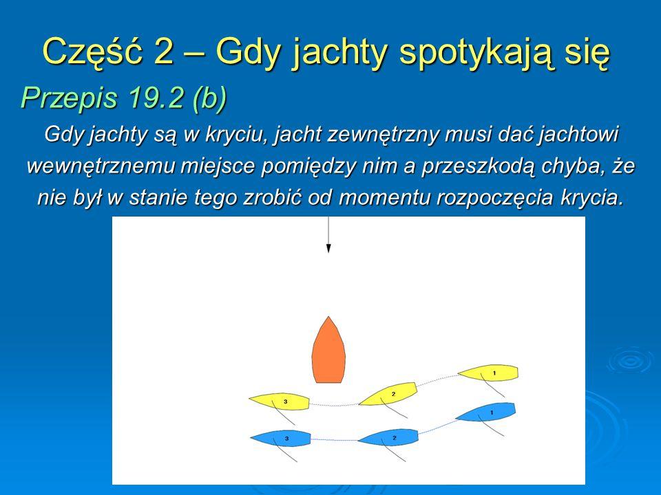 Część 2 – Gdy jachty spotykają się Przepis 19.2 (c) Podczas, gdy jachty mijają ciągnącą się przeszkodę, jeżeli jacht, który był swobodny z tyłu i zobowiązany do ustępowania osiągnie krycie pomiędzy drugim jachtem, a przeszkodą i w momencie rozpoczęcia krycia nie ma miejsca dla niego do przejścia pomiędzy nimi, nie jest on uprawniony do miejsca zgodnie z przepisem 19.2(b).