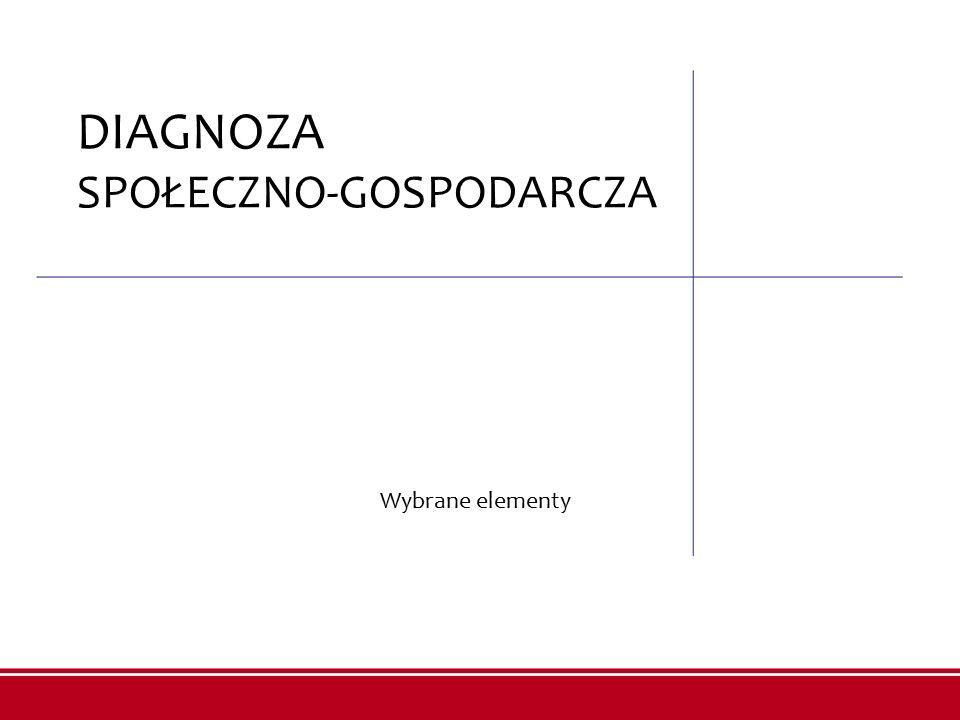 Liczba osób zarejestrowanych jako bezrobotne w gminach powiatu suskiego w 2009 i 2014 roku BEZROBOCIE Źródło: opracowanie własne na podstawie danych BDL GUS