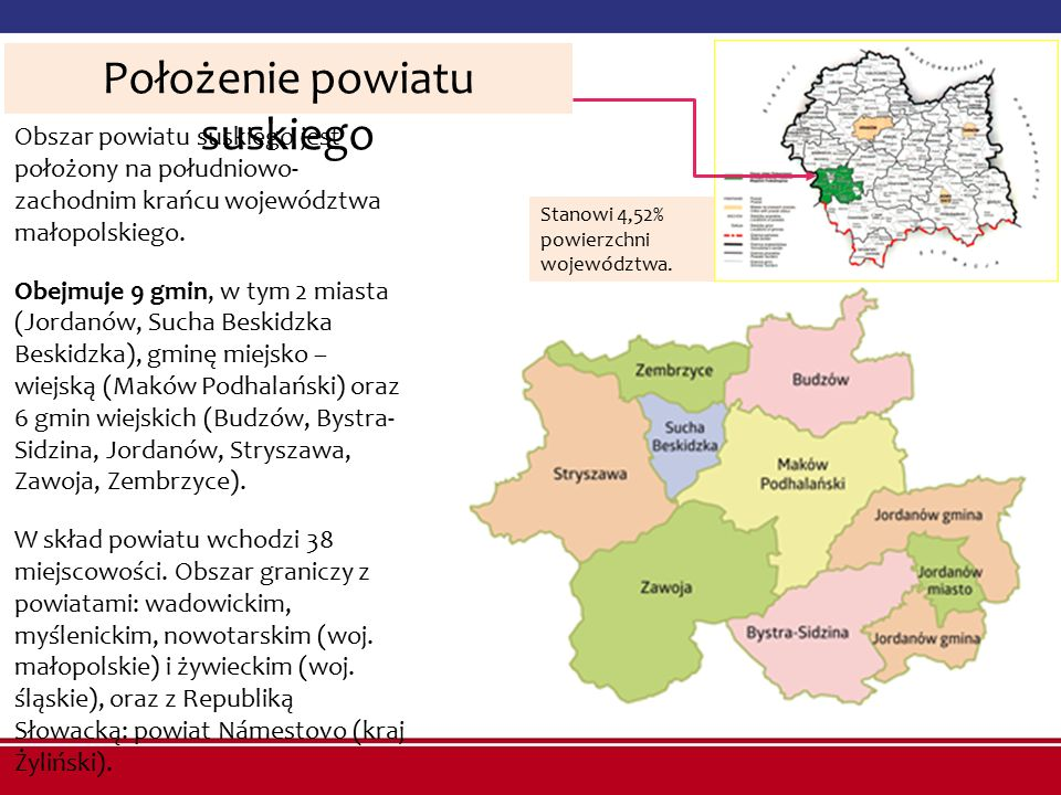 Położenie powiatu suskiego Obszar powiatu suskiego jest położony na południowo- zachodnim krańcu województwa małopolskiego. Obejmuje 9 gmin, w tym 2 m