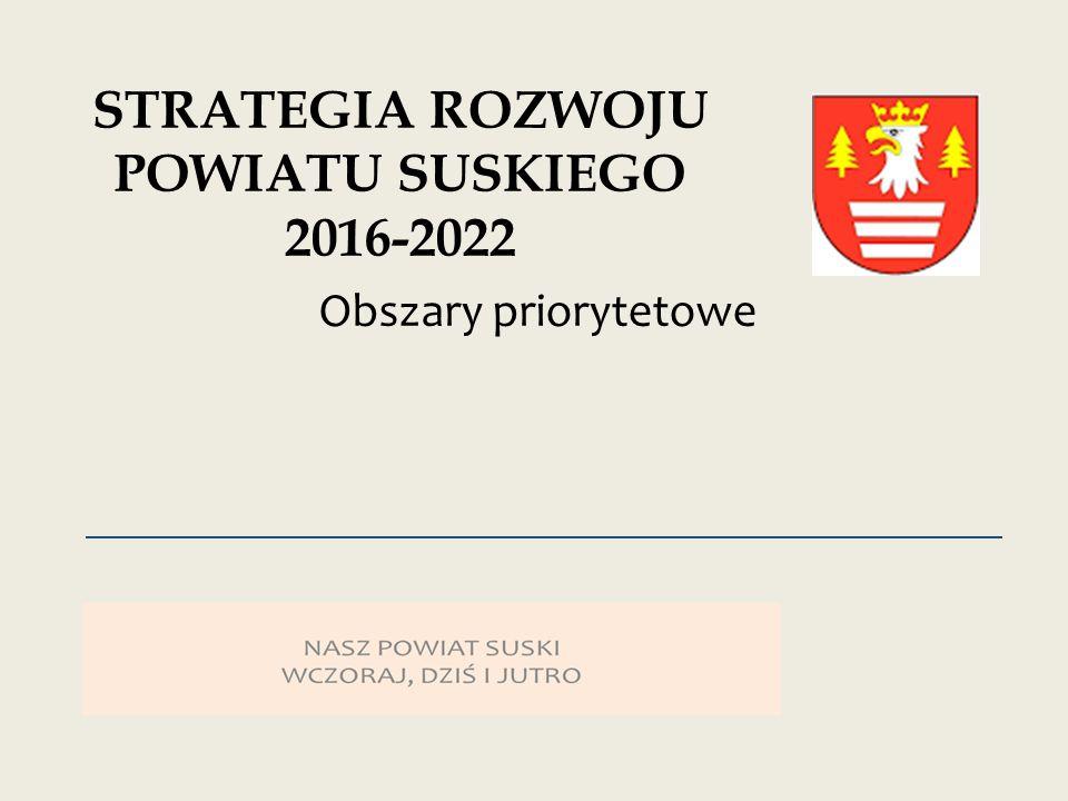 Obszary priorytetowe STRATEGIA ROZWOJU POWIATU SUSKIEGO 2016-2022