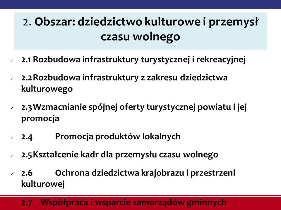2. Obszar: dziedzictwo kulturowe i przemysł czasu wolnego 2.1Rozbudowa infrastruktury turystycznej i rekreacyjnej 2.2Rozbudowa infrastruktury z zakres