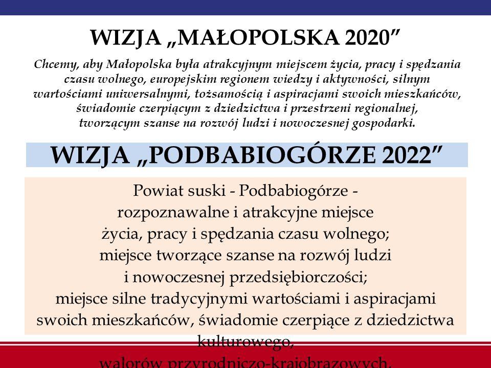 """WIZJA """"MAŁOPOLSKA 2020"""" Chcemy, aby Małopolska była atrakcyjnym miejscem życia, pracy i spędzania czasu wolnego, europejskim regionem wiedzy i aktywno"""