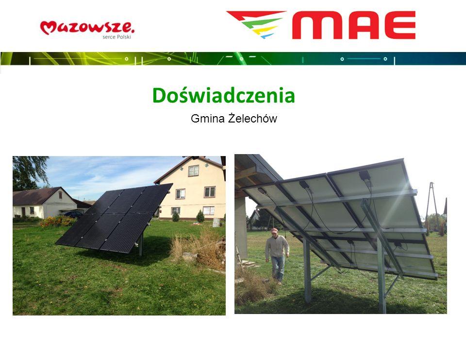 Doświadczenia Gmina Żelechów