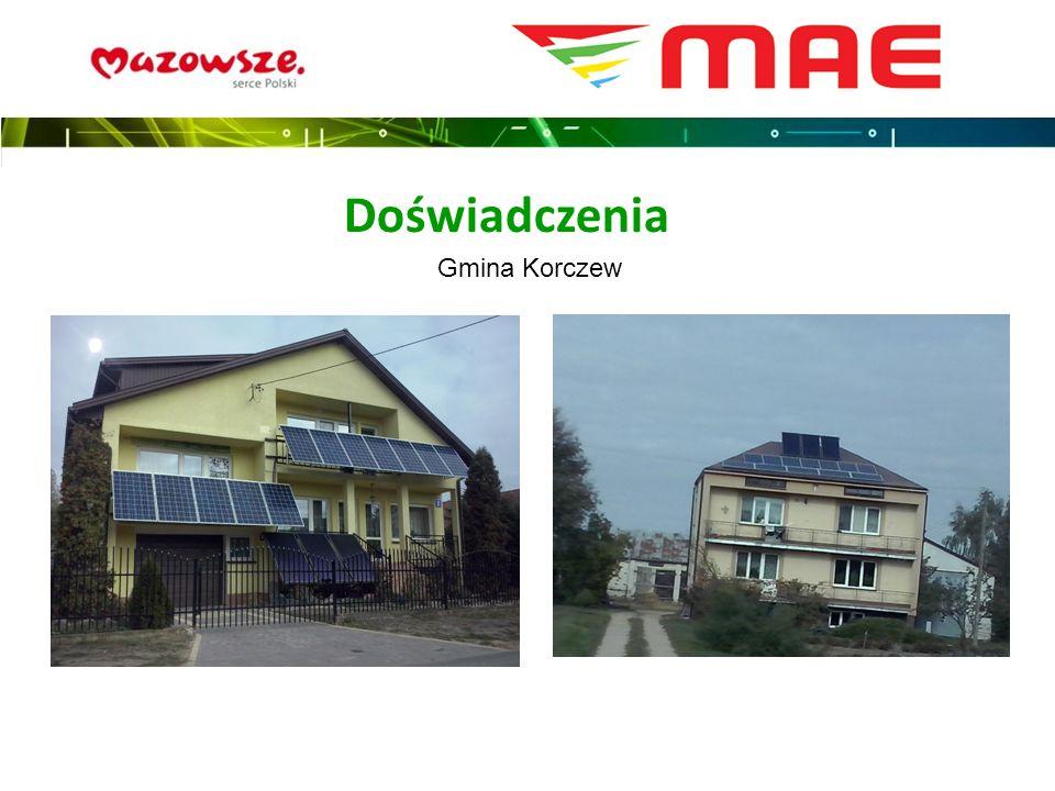 Doświadczenia Gmina Korczew