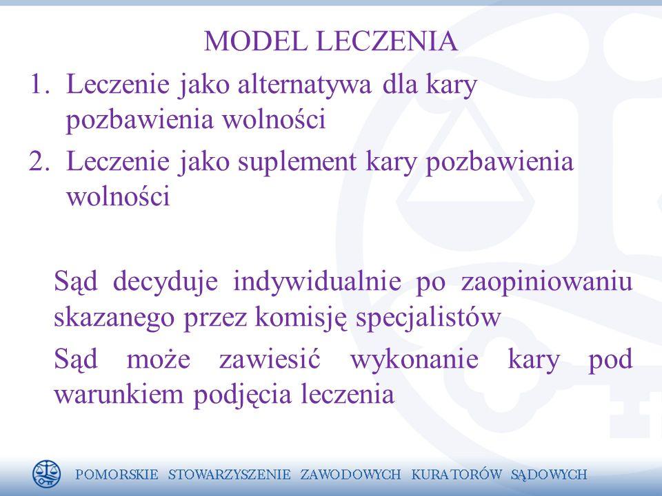 MODEL LECZENIA 1. 1.Leczenie jako alternatywa dla kary pozbawienia wolności 2.
