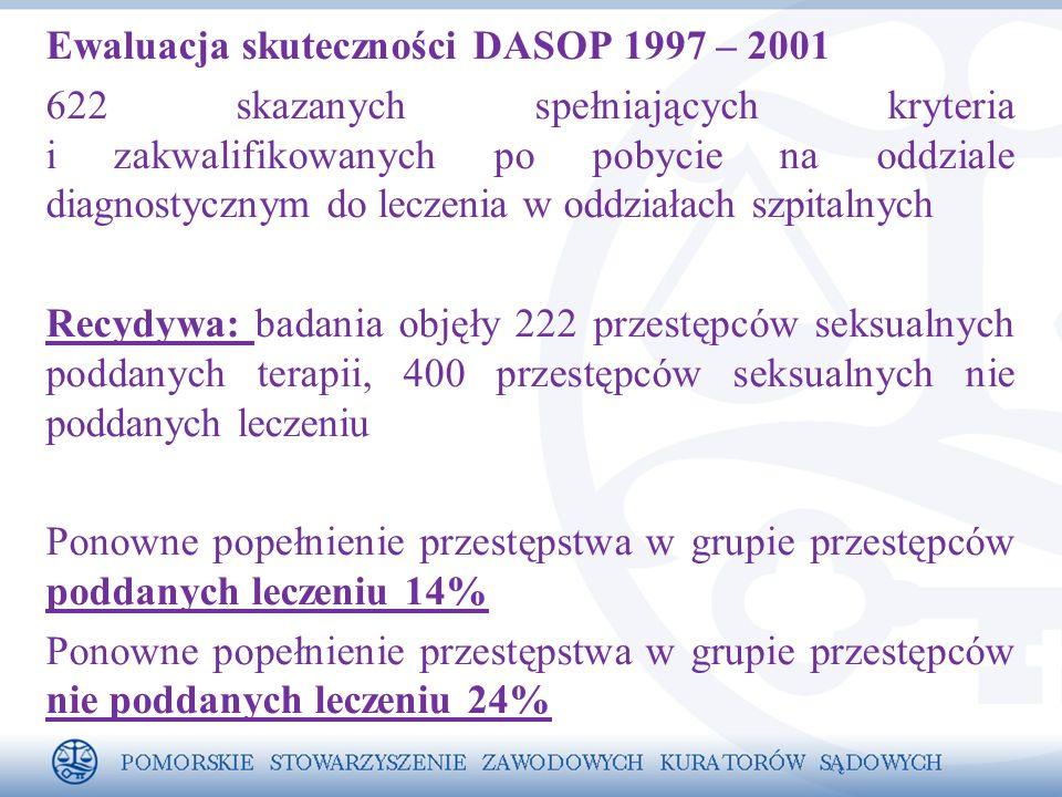 Ewaluacja skuteczności DASOP 1997 – 2001 622 skazanych spełniających kryteria i zakwalifikowanych po pobycie na oddziale diagnostycznym do leczenia w oddziałach szpitalnych Recydywa: badania objęły 222 przestępców seksualnych poddanych terapii, 400 przestępców seksualnych nie poddanych leczeniu Ponowne popełnienie przestępstwa w grupie przestępców poddanych leczeniu 14% Ponowne popełnienie przestępstwa w grupie przestępców nie poddanych leczeniu 24%