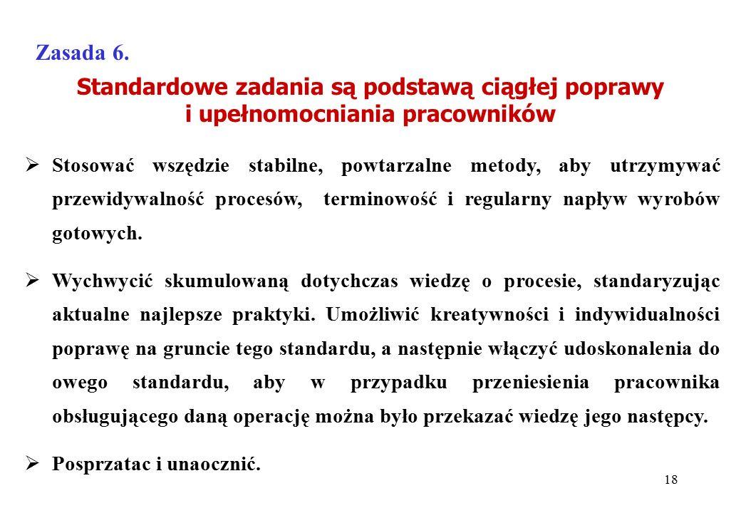 Standardowe zadania są podstawą ciągłej poprawy i upełnomocniania pracowników Zasada 6.
