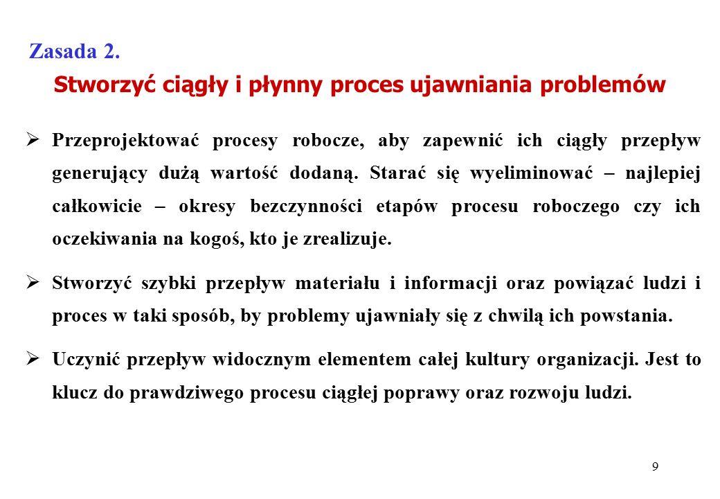 Stworzyć ciągły i płynny proces ujawniania problemów Zasada 2.  Przeprojektować procesy robocze, aby zapewnić ich ciągły przepływ generujący dużą war