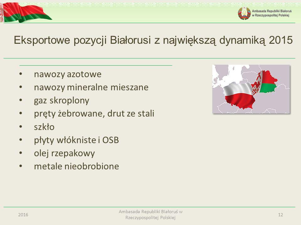 Eksportowe pozycji Białorusi z największą dynamiką 2015 122016 Ambasada Republiki Białoruś w Rzeczypospolitej Polskiej nawozy azotowe nawozy mineralne