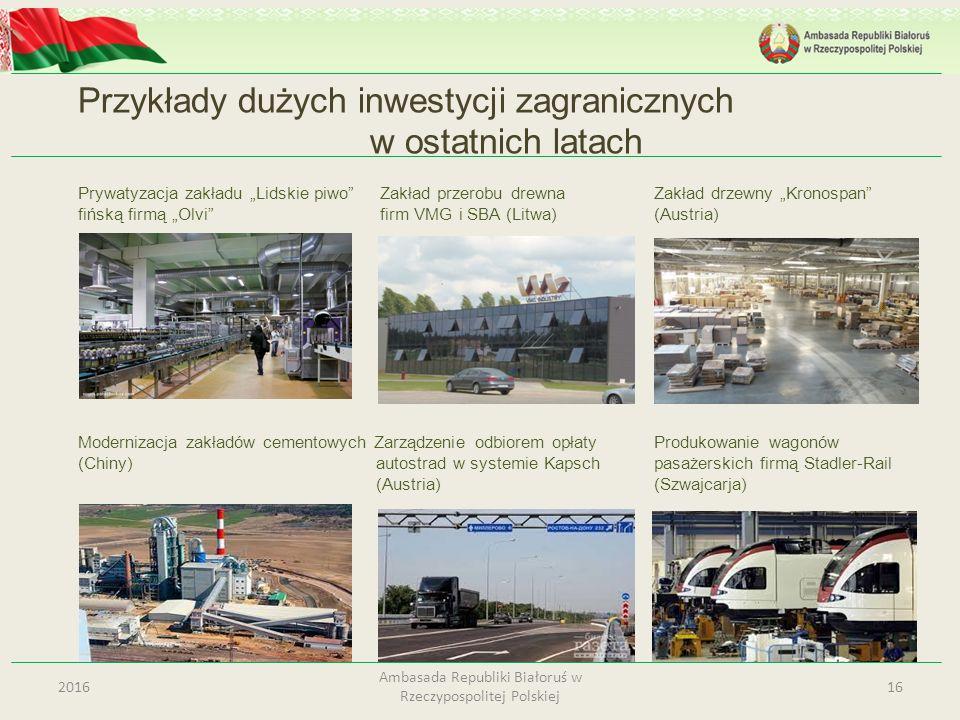"""Przykłady dużych inwestycji zagranicznych w ostatnich latach Prywatyzacja zakładu """"Lidskie piwo"""" Zakład przerobu drewnaZakład drzewny """"Kronospan"""" fińs"""