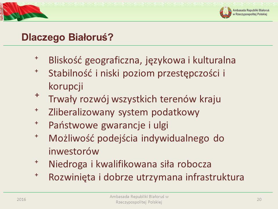 Dlaczego Białoruś? 202016 Ambasada Republiki Białoruś w Rzeczypospolitej Polskiej ⁺Bliskość geograficzna, językowa i kulturalna ⁺Stabilność i niski po