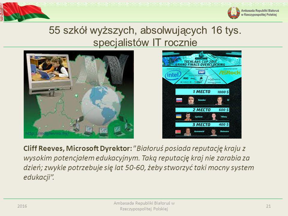 55 szkół wyższych, absolwujących 16 tys. specjalistów IT rocznie 212016 Ambasada Republiki Białoruś w Rzeczypospolitej Polskiej Cliff Reeves, Microsof