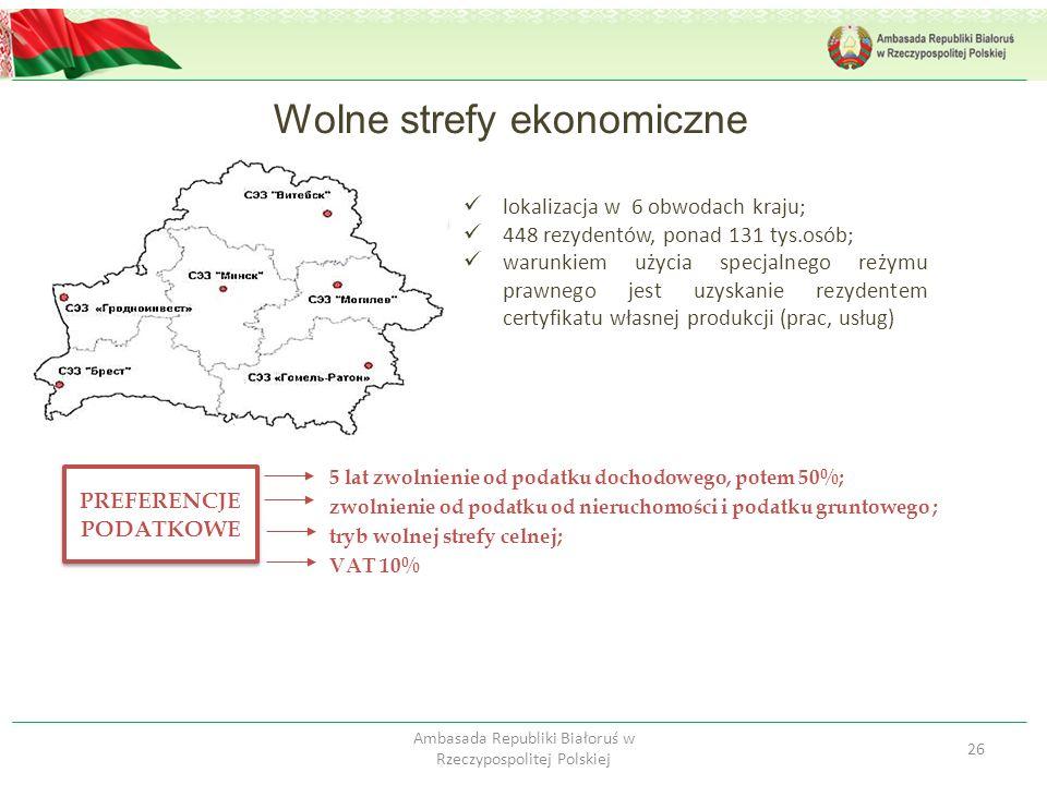 Wolne strefy ekonomiczne 26 Ambasada Republiki Białoruś w Rzeczypospolitej Polskiej lokalizacja w 6 obwodach kraju; 448 rezydentów, ponad 131 tys.osób
