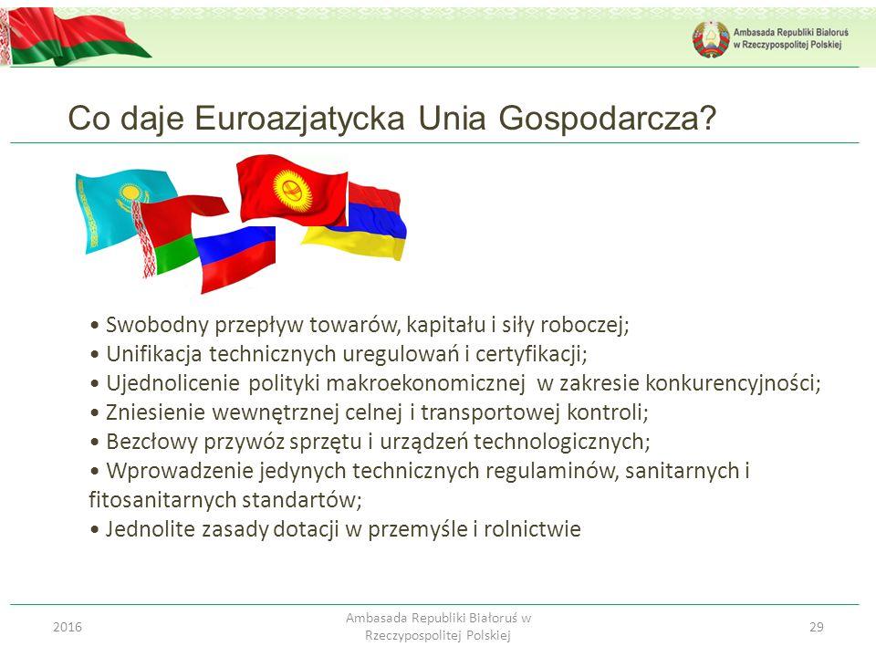 Co daje Euroazjatycka Unia Gospodarcza? 292016 Ambasada Republiki Białoruś w Rzeczypospolitej Polskiej Swobodny przepływ towarów, kapitału i siły robo