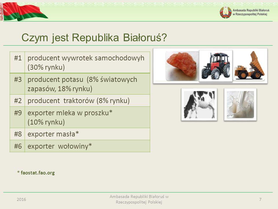 Czym jest Republika Białoruś? 72016 Ambasada Republiki Białoruś w Rzeczypospolitej Polskiej #1producent wywrotek samochodowyh (30% rynku) #3producent