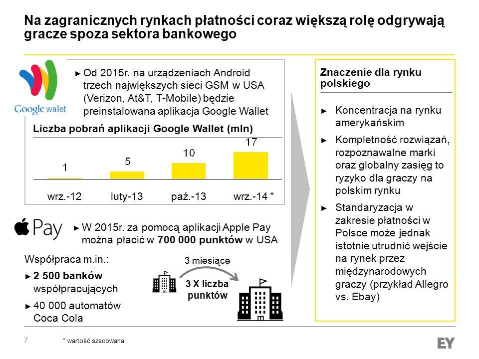 8 Prawdziwym polem zainteresowania dla dostawców rozwiązań płatnościowych powinien być jednak obrót gotówkowy Źródło: Badanie obrotu kartowego wśród przedsiębiorców w Polsce, FROB 100% Działalność profesjonalna, naukowa i technicznaDziałalność profesjonalna, naukowa i technicznaDziałalność profesjonalna, naukowa i technicznaDziałalność profesjonalna, naukowa i techniczna 95% Transport i gospodarka magazynowaTransport i gospodarka magazynowaTransport i gospodarka magazynowa 5% 92% Kultura, rozrywka i rekreacjaKultura, rozrywka i rekreacjaKultura, rozrywka i rekreacja 88% Pozostała działalność usługowaPozostała działalność usługowaPozostała działalność usługowa 86% Opieka zdrowotna i pomoc społecznaOpieka zdrowotna i pomoc społecznaOpieka zdrowotna i pomoc społecznaOpieka zdrowotna i pomoc społeczna 86% Ogół firm 14% 83% Handel hurtowy i detalicznyHandel hurtowy i detalicznyHandel hurtowy i detaliczny 12% 78% Zakwaterowanie i usługi gastronomiczneZakwaterowanie i usługi gastronomiczneZakwaterowanie i usługi gastronomiczne 8% 60% 14% 40% 17% 22% firmy akceptujące karty płatnicze firmy nie akceptujące kart płatniczych Finlandia 36,1 Szwecja 38,3 Wielka Brytania 45,3 Średnia w UE 59,7 Niemcy 60,8 Polska 79,9 Źródło: NBP Odsetek firm akceptujących karty płatnicze wg sektora Udział transakcji gotówkowych w całości obrotu płatniczego (ilościowo)