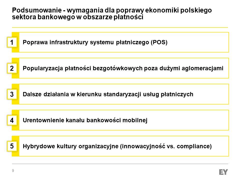 9 Podsumowanie - wymagania dla poprawy ekonomiki polskiego sektora bankowego w obszarze płatności Poprawa infrastruktury systemu płatniczego (POS) 1 P