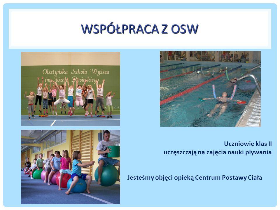 WSPÓŁPRACA Z OSW Uczniowie klas II uczęszczają na zajęcia nauki pływania Jesteśmy objęci opieką Centrum Postawy Ciała
