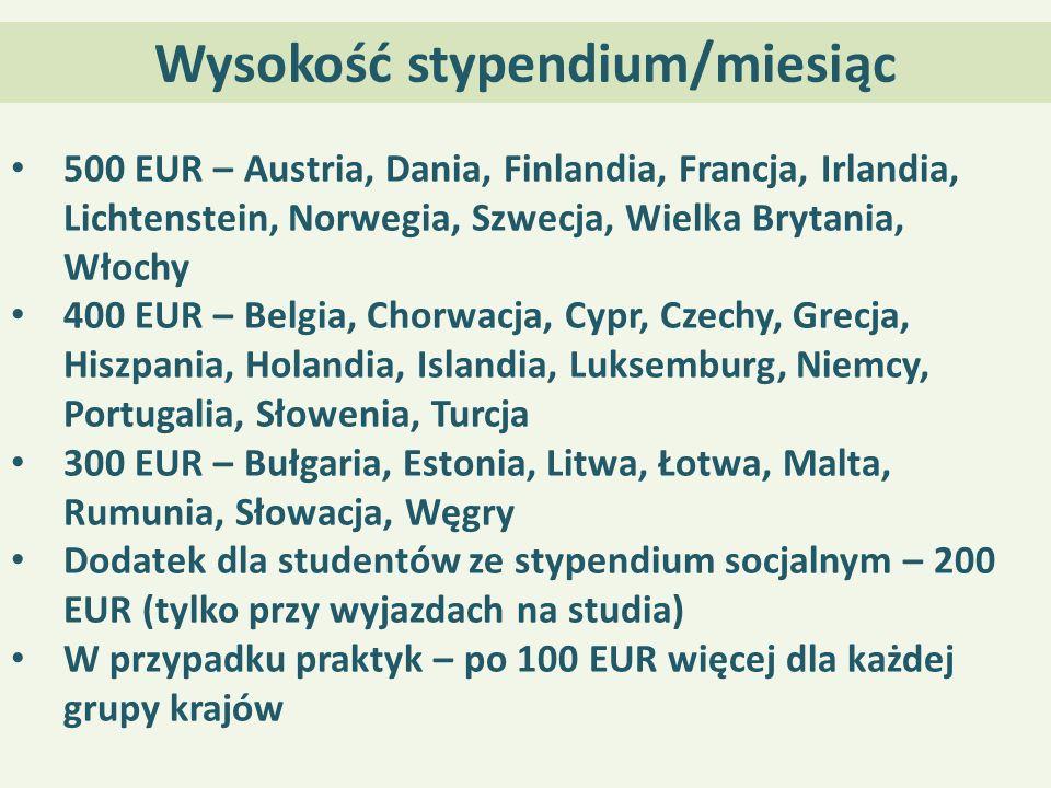Wysokość stypendium/miesiąc 500 EUR – Austria, Dania, Finlandia, Francja, Irlandia, Lichtenstein, Norwegia, Szwecja, Wielka Brytania, Włochy 400 EUR – Belgia, Chorwacja, Cypr, Czechy, Grecja, Hiszpania, Holandia, Islandia, Luksemburg, Niemcy, Portugalia, Słowenia, Turcja 300 EUR – Bułgaria, Estonia, Litwa, Łotwa, Malta, Rumunia, Słowacja, Węgry Dodatek dla studentów ze stypendium socjalnym – 200 EUR (tylko przy wyjazdach na studia) W przypadku praktyk – po 100 EUR więcej dla każdej grupy krajów