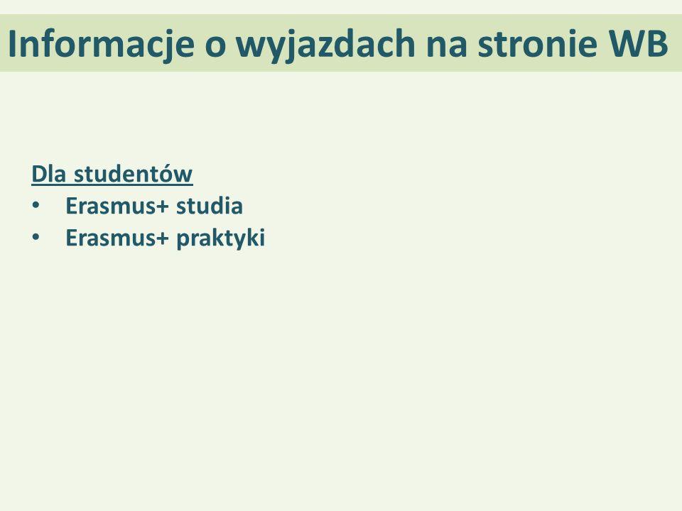Informacje o wyjazdach na stronie WB Dla studentów Erasmus+ studia Erasmus+ praktyki
