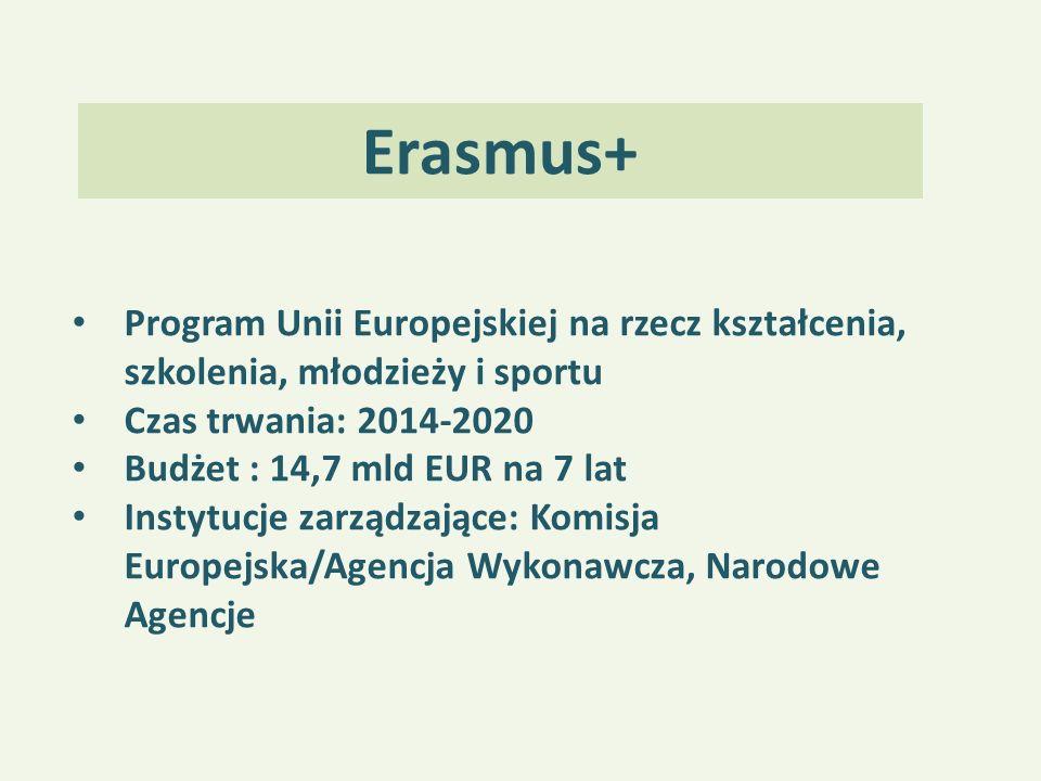 Erasmus+ Program Unii Europejskiej na rzecz kształcenia, szkolenia, młodzieży i sportu Czas trwania: 2014-2020 Budżet : 14,7 mld EUR na 7 lat Instytucje zarządzające: Komisja Europejska/Agencja Wykonawcza, Narodowe Agencje