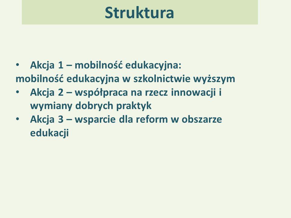 Struktura Akcja 1 – mobilność edukacyjna: mobilność edukacyjna w szkolnictwie wyższym Akcja 2 – współpraca na rzecz innowacji i wymiany dobrych praktyk Akcja 3 – wsparcie dla reform w obszarze edukacji