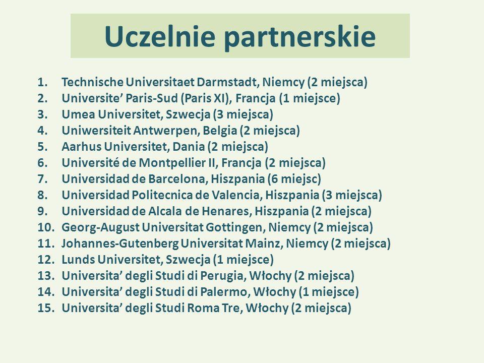 Uczelnie partnerskie 1.Technische Universitaet Darmstadt, Niemcy (2 miejsca) 2.Universite' Paris-Sud (Paris XI), Francja (1 miejsce) 3.Umea Universitet, Szwecja (3 miejsca) 4.Uniwersiteit Antwerpen, Belgia (2 miejsca) 5.Aarhus Universitet, Dania (2 miejsca) 6.Université de Montpellier II, Francja (2 miejsca) 7.Universidad de Barcelona, Hiszpania (6 miejsc) 8.Universidad Politecnica de Valencia, Hiszpania (3 miejsca) 9.Universidad de Alcala de Henares, Hiszpania (2 miejsca) 10.Georg-August Universitat Gottingen, Niemcy (2 miejsca) 11.Johannes-Gutenberg Universitat Mainz, Niemcy (2 miejsca) 12.Lunds Universitet, Szwecja (1 miejsce) 13.Universita' degli Studi di Perugia, Włochy (2 miejsca) 14.Universita' degli Studi di Palermo, Włochy (1 miejsce) 15.Universita' degli Studi Roma Tre, Włochy (2 miejsca)