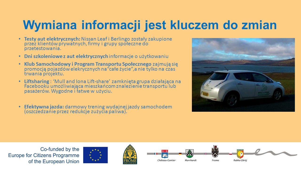 Wymiana informacji jest kluczem do zmian Testy aut elektrycznych: Nissan Leaf i Berlingo zostały zakupione przez klientów prywatnych, firmy i grupy społeczne do przetestowania.