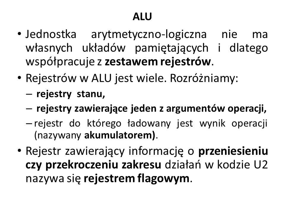 ALU Jednostka arytmetyczno-logiczna nie ma własnych układów pamiętających i dlatego współpracuje z zestawem rejestrów.