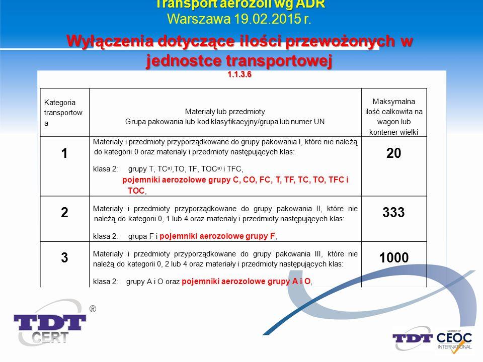 Transport aerozoli wg ADR Warszawa 19.02.2015 r. Wyłączenia dotyczące ilości przewożonych w jednostce transportowej 1.1.3.6 Kategoria transportow a Ma
