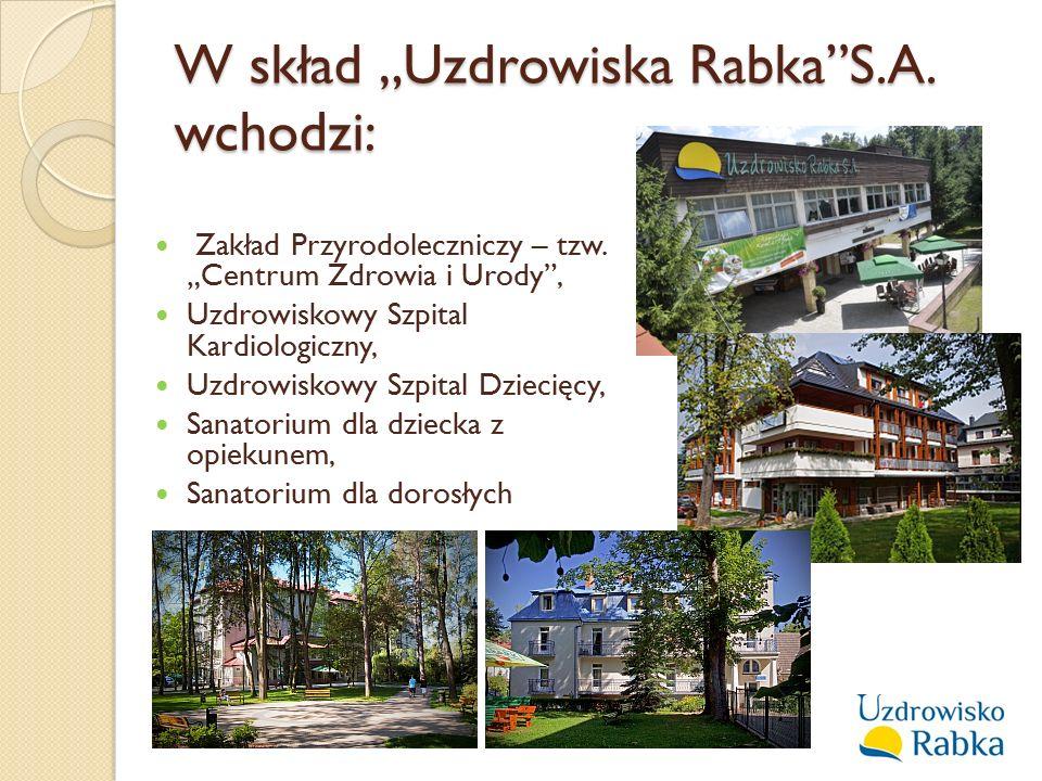 """""""Uzdrowisko Rabka S.A."""