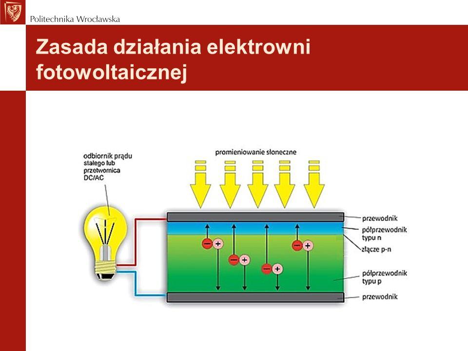 Zasada działania elektrowni fotowoltaicznej