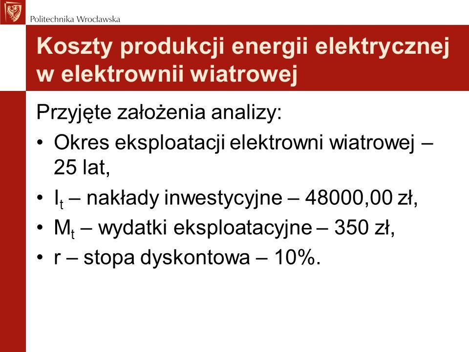 Koszty wytwarzania energii elektrycznej w elektrowni fotowoltaicznej Przyjęte założenia analizy: I t – nakłady inwestycyjne w i-tym roku – 31900,00 zł, M t – wydatki eksploatacyjne – 350 zł, r – stopa dyskontowa – 10%.