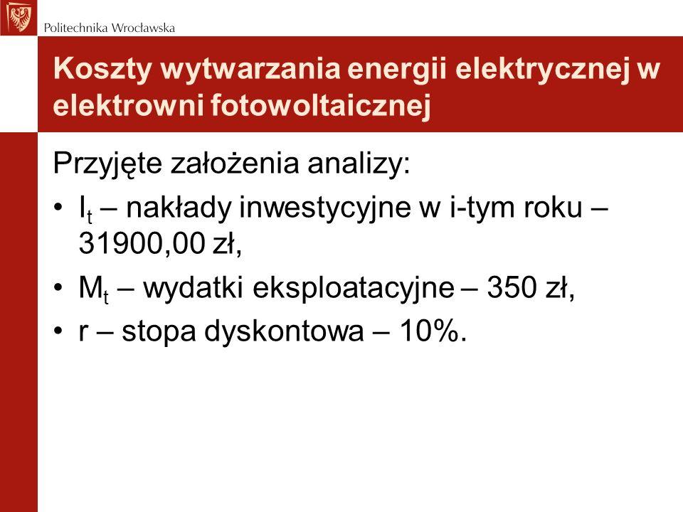 Koszty wytwarzania energii elektrycznej w elektrowni fotowoltaicznej Przyjęte założenia analizy: I t – nakłady inwestycyjne w i-tym roku – 31900,00 zł