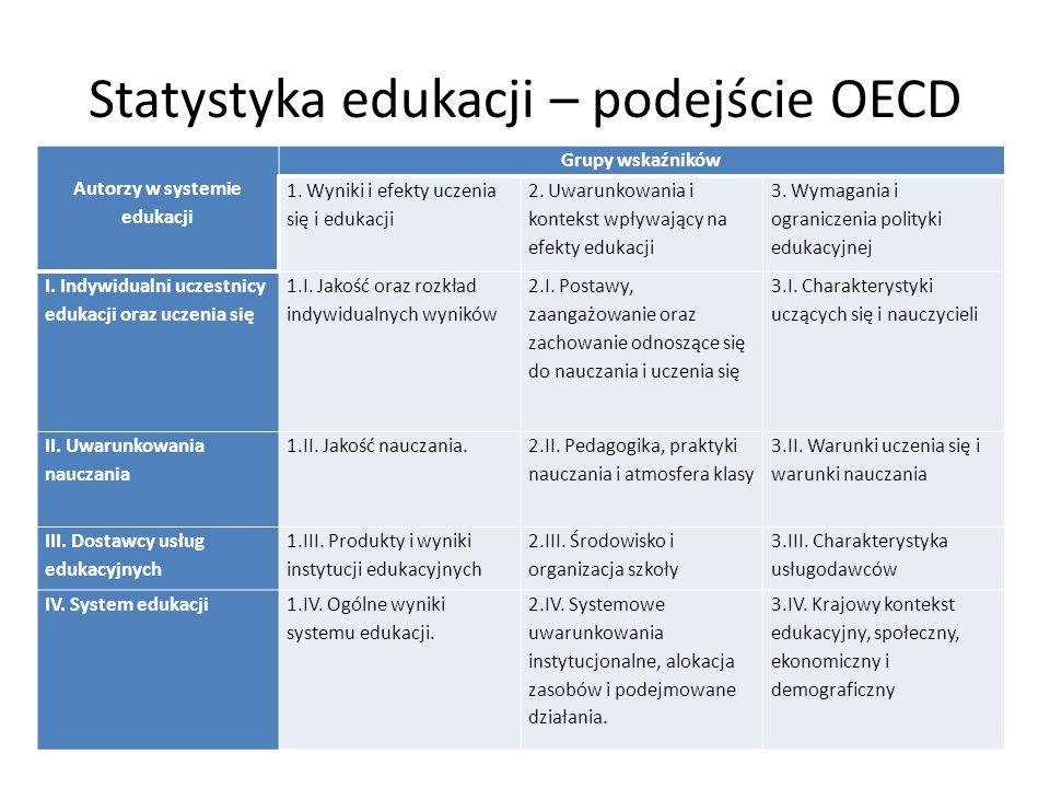 Statystyka edukacji – podejście OECD Autorzy w systemie edukacji Grupy wskaźników 1.