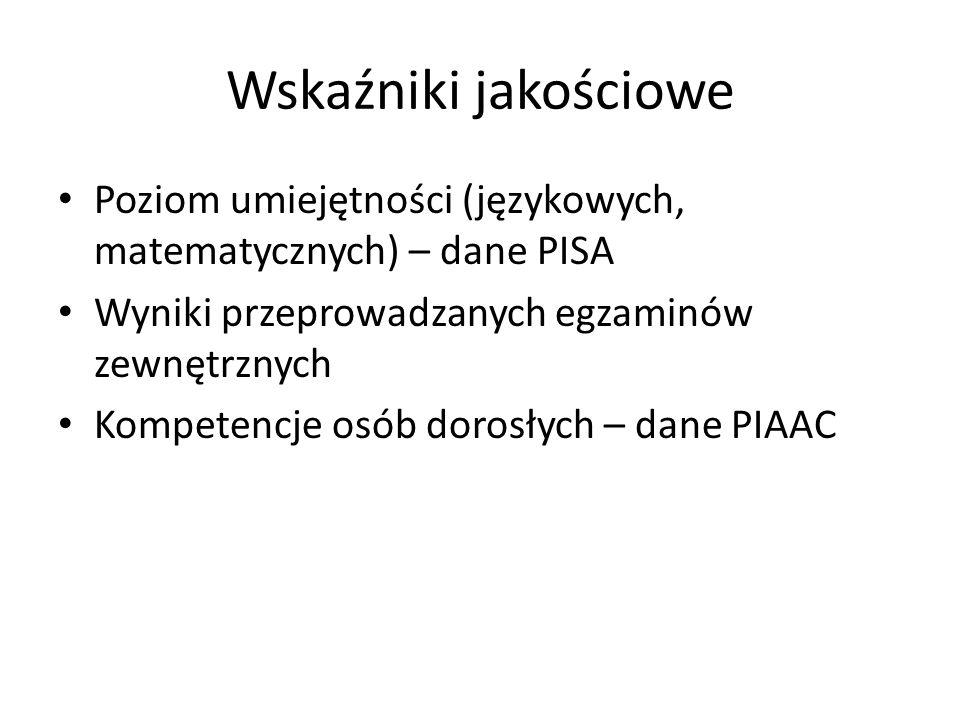 Wskaźniki jakościowe Poziom umiejętności (językowych, matematycznych) – dane PISA Wyniki przeprowadzanych egzaminów zewnętrznych Kompetencje osób dorosłych – dane PIAAC