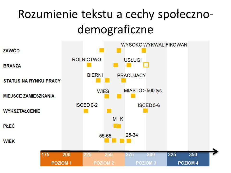 Rozumienie tekstu a cechy społeczno- demograficzne