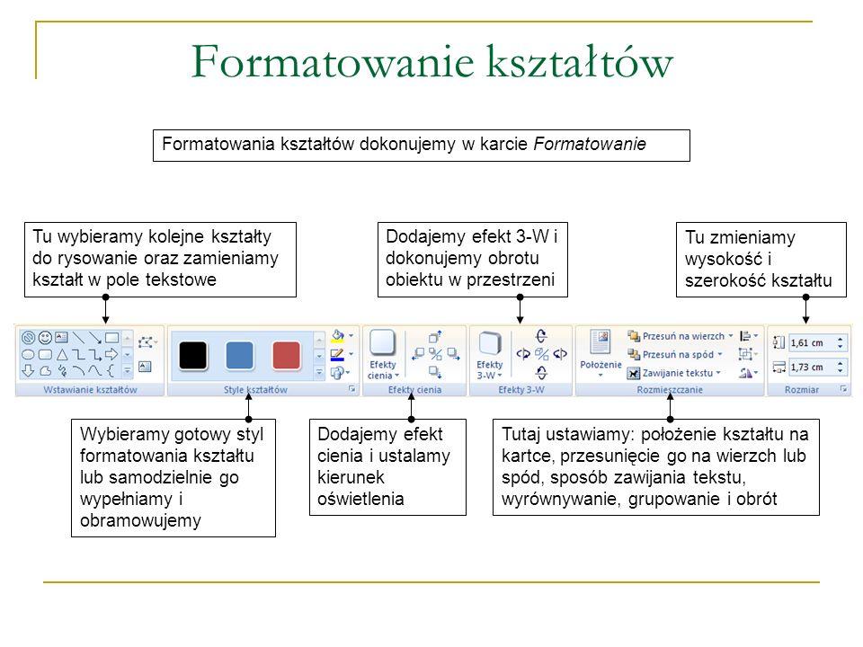 Wstawianie grafik SmartArt SmartArt - czyli wizualizacja informacji - wstawiamy w karcie Wstawianie grupa IlustracjePo kliknięciu przycisku SmartArt pojawi się okno z listą dostępnych grafik