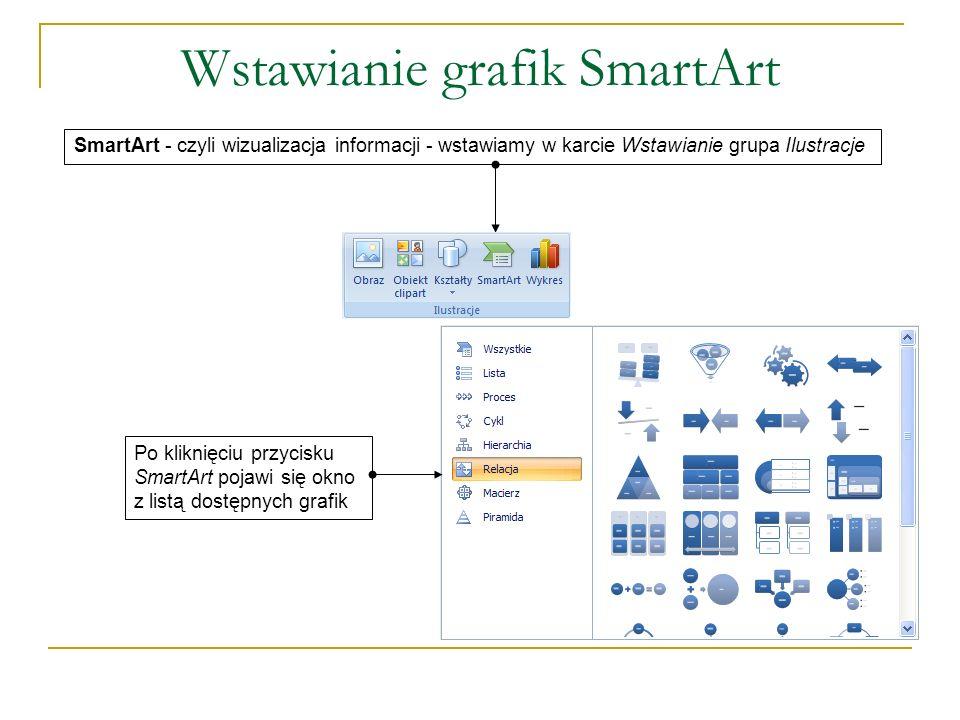 Formatowanie grafik SmartArt Zmianę parametrów SmartArt dokonujemy kartach Projektowanie i Formatowanie Karta Projektowanie Zmieniamy układ na inny Tu dodajemy kolejne kształty do SmartArt (koło, prostokąt strzałka itp.) oraz kolejne punktury w kształcie Wybieramy gotowy styl graficzny SmartArt oraz zmieniamy kolory kształtów