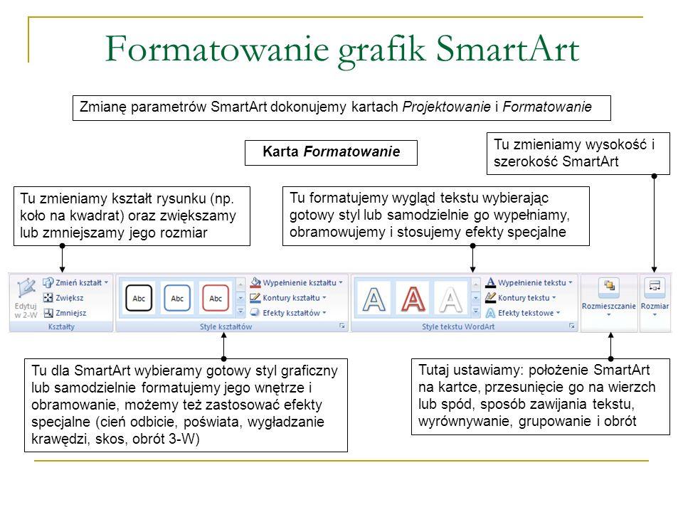 Formatowanie grafik SmartArt Zmianę parametrów SmartArt dokonujemy kartach Projektowanie i Formatowanie Karta Formatowanie Tu dla SmartArt wybieramy g