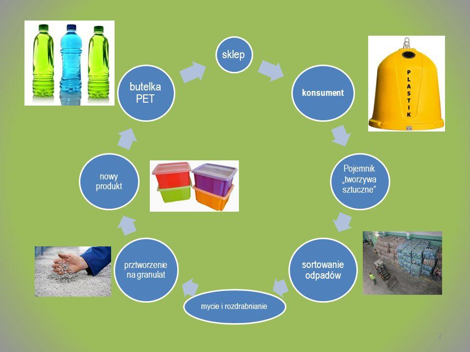 """sklep konsument Pojemnik """"tworzywa sztuczne sortowanie odpadów mycie i rozdrabnianie prztworzenie na granulat nowy produkt butelka PET 2"""